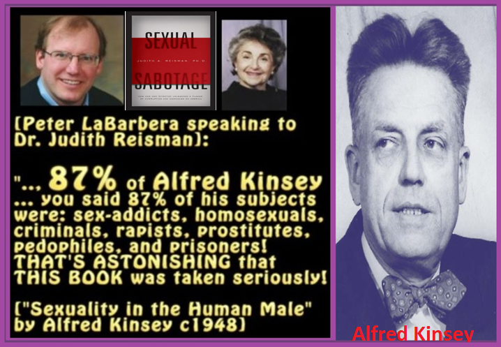 Alfred Kinsey TCF Sexual Sabotage Quotes